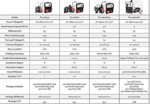 Equipo de Soldadura sin Gas MIG 120A 230V inversor IGBT E71T-GS